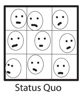 status quo1